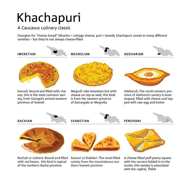 Хачапури инфографика