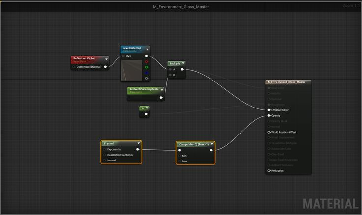 how to create materials in unreal engine 4