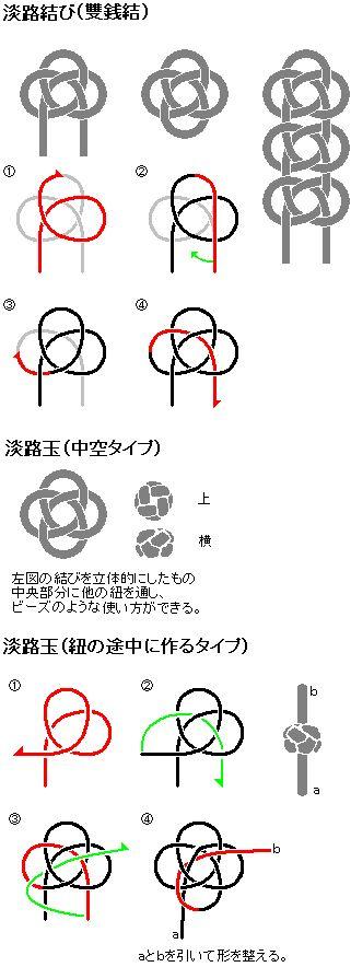 淡路結び(雙銭結)Double Coin Knotの結び方