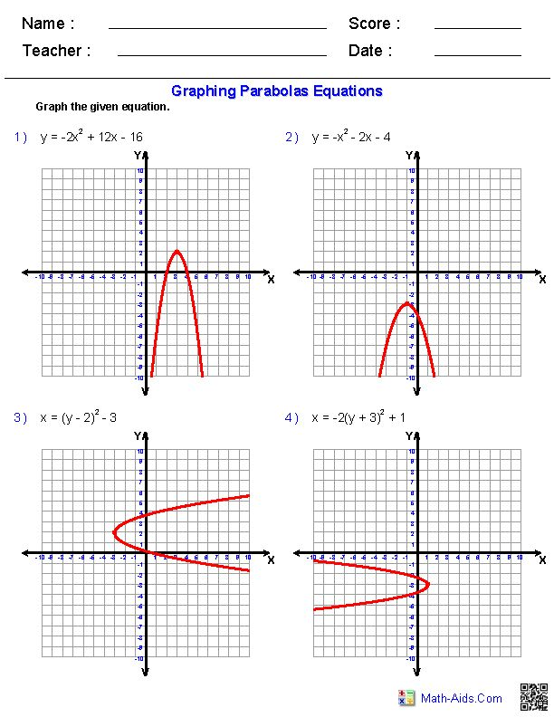 math graph functions equations  writing functions