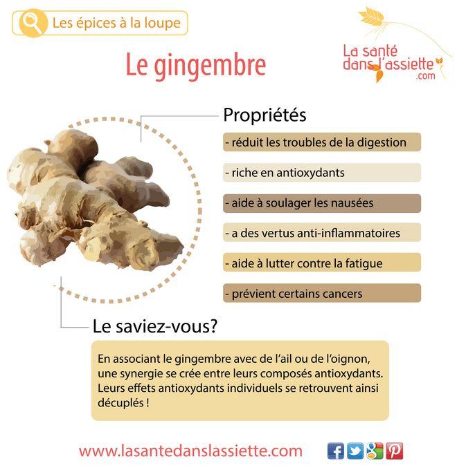 gingembre_bienfaits