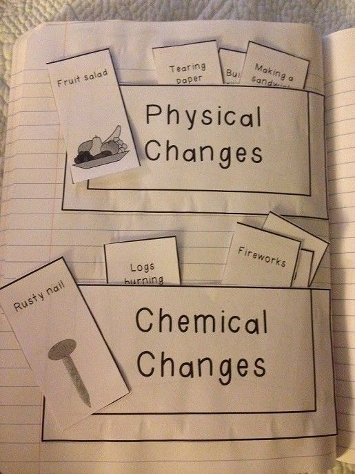 interactive notebook idea making pockets and sorting...Physical and chemical changes interactive notebook!