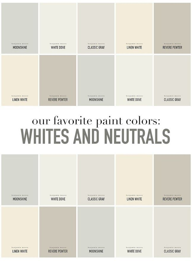 Interior Designer Favorite Whites and Neutrals Paint Colors by Benjamin Moore.