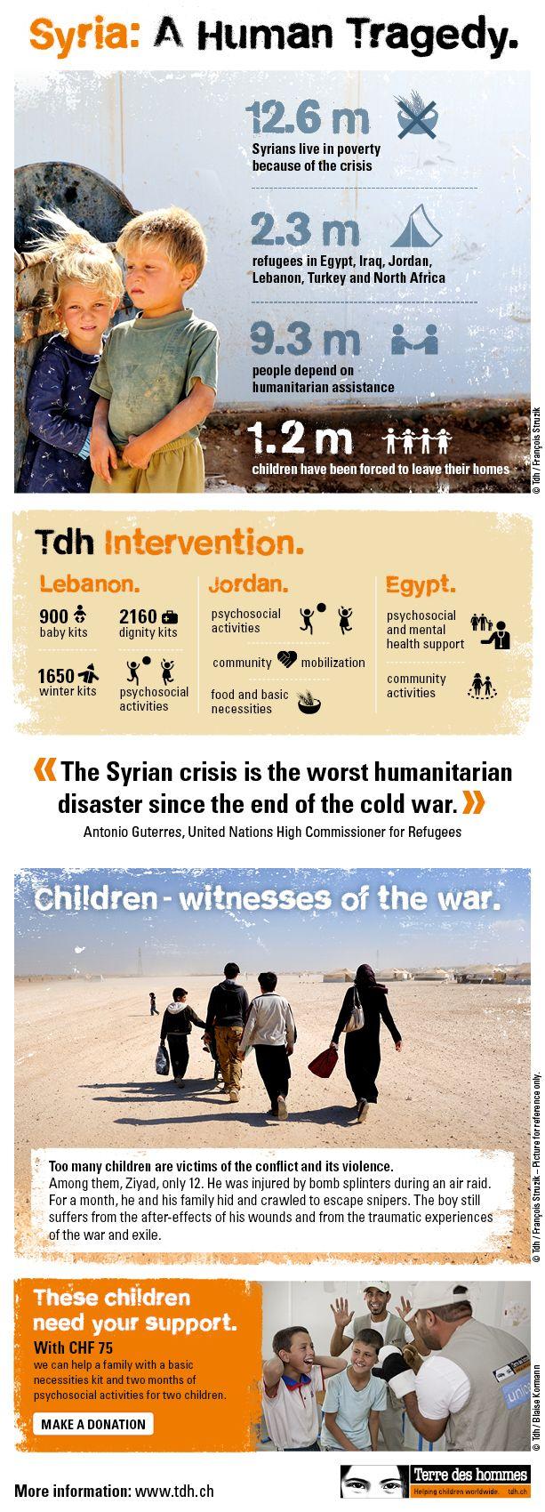 Syria: A Human Tragedy