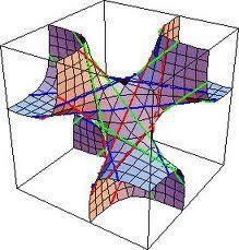 ~hyperbolic geometry - Google 검색