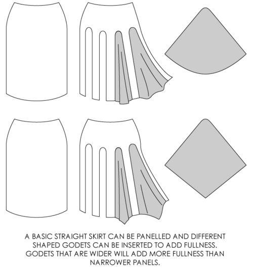 Patrones / skirt ideas