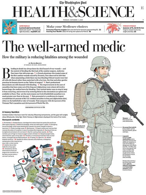MIlitary medkit by petrus01, via Flickr