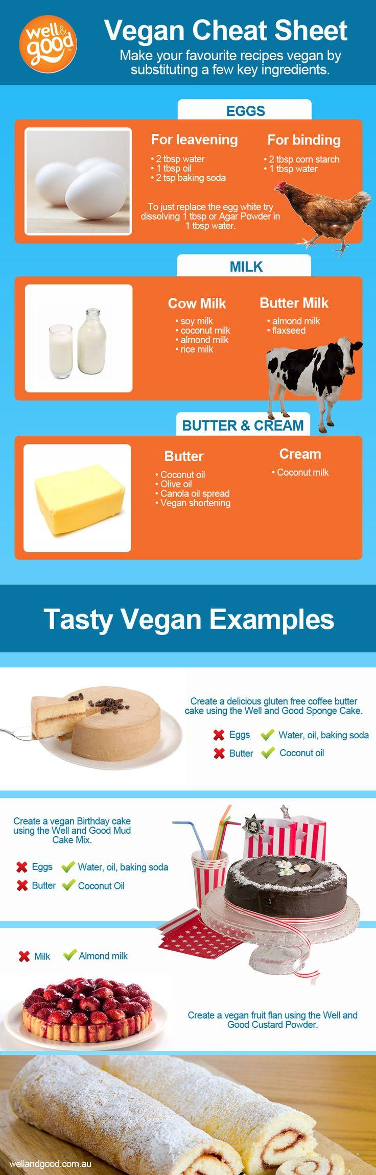 A handy infographic which offers useful Vegan substitutes. #wellandgood #glutenfree #vegan