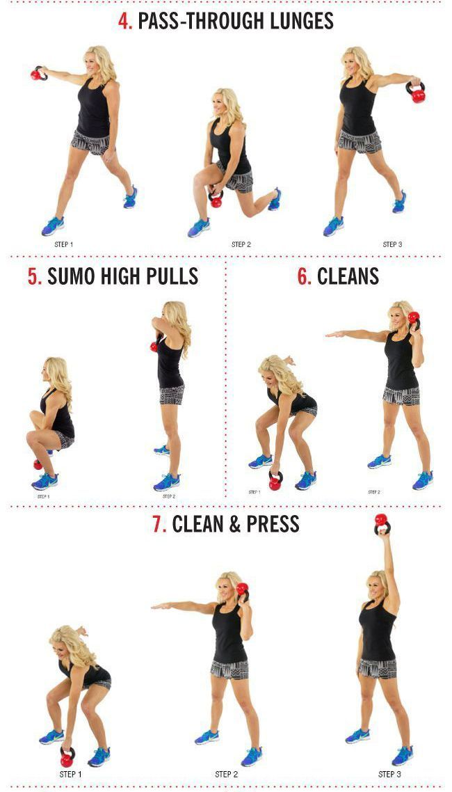 best kettlebell routine for weight loss