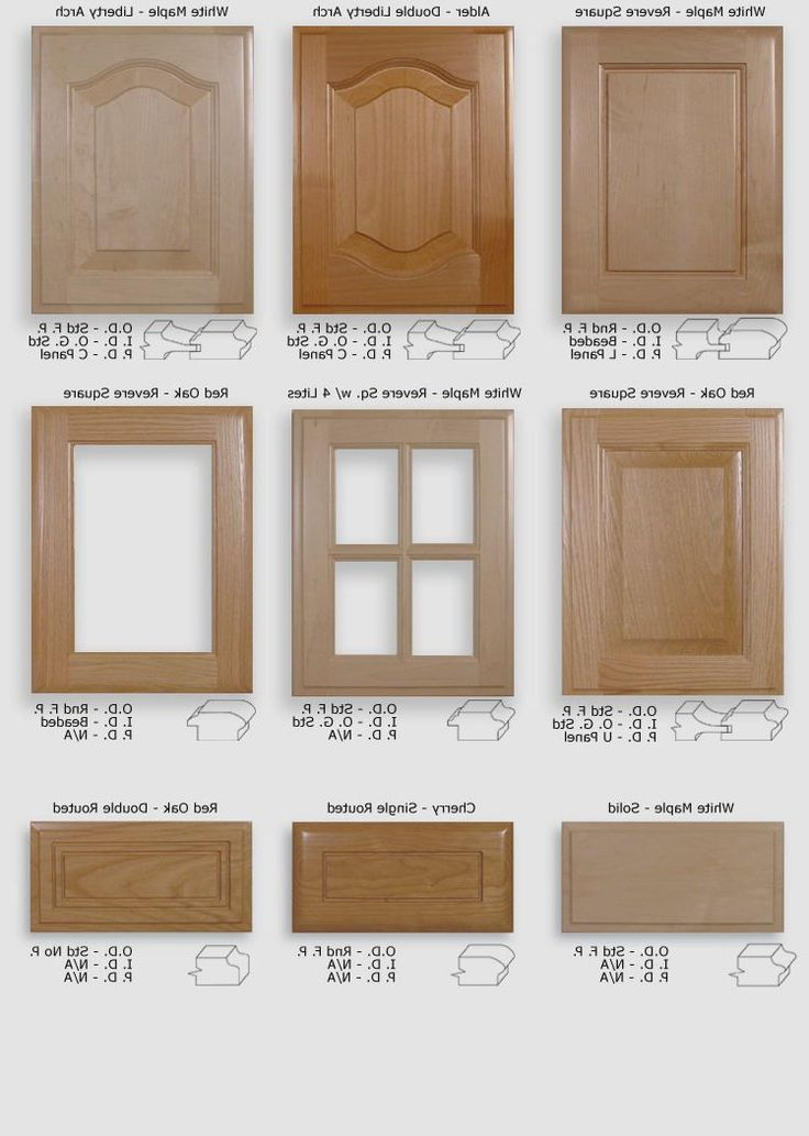Best 25 Kitchen Cupboard Doors Ideas On Pinterest