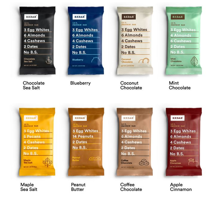 Greatist - Whole Food Protein Bar | RXBAR