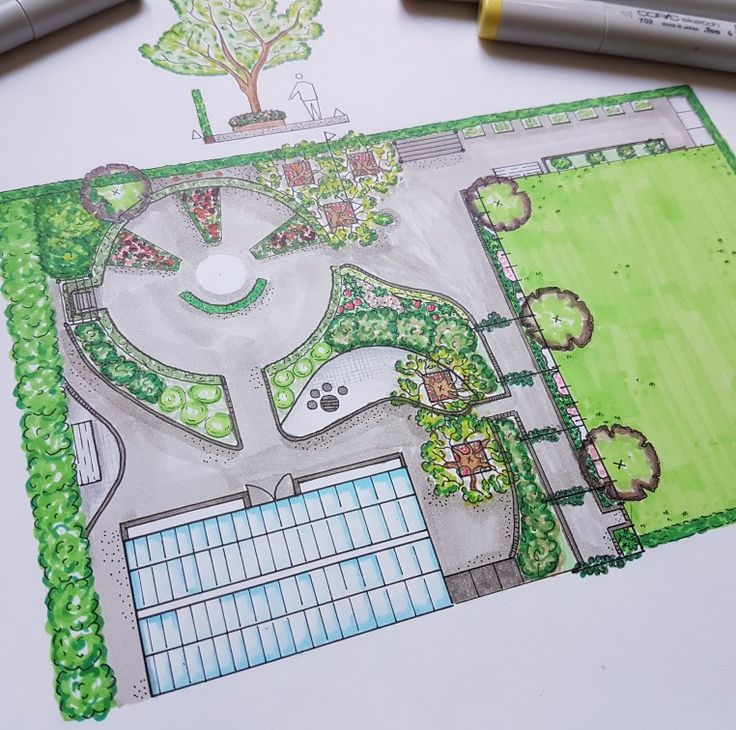 Garden Design Drawing Symbols