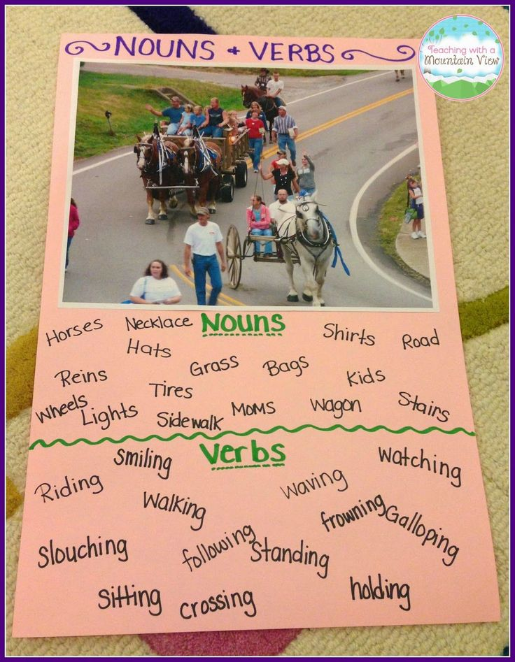 Using Pictures to Teach Key Reading Skills