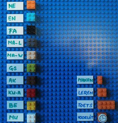 visueel huiswerk plannen 288x300 beelddenken planning organisatie structuur huiswerk beelddenken leren