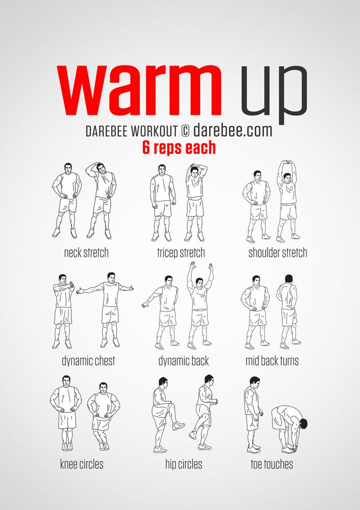 Pre Training And Post Training Exercise