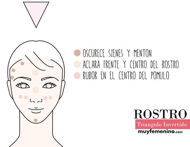 maquillaje para rostro triangulo invertido www.muyfemenino.com