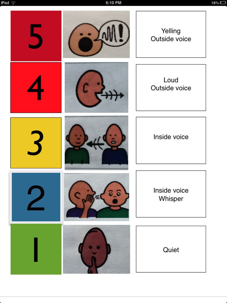 Self Regulation, the 5 point scale and the iPad Repinned by autismclassroomnews.com Awesome post about using Pages on the iPad to create a 5-point scale!