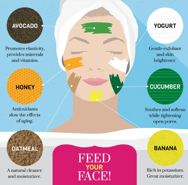 Seasonal Skin Care: Natural Face Masks