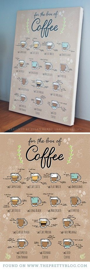 FREE printable coffee wall art: For The Love of Coffee
