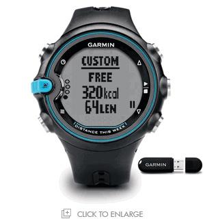 Garmin Swim Watch Swim Products And Watches