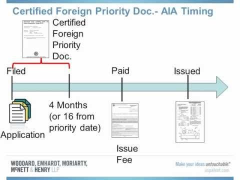 American Invents Act (AIA) Submission of Foreign Priority Documents Presentation 20-Mar-2013 - YouTube