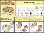 Okonomiyaki! Japanese pancake!