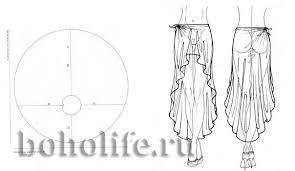 Картинки по запросу выкройки платьев в стиле стимпанк