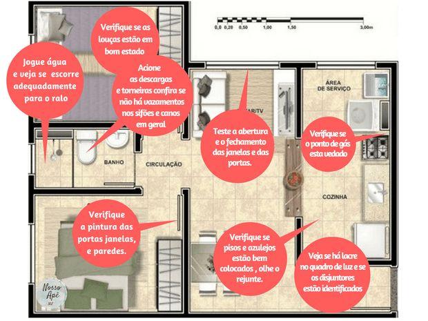 Como fazer vistoria em apartamento na planta?