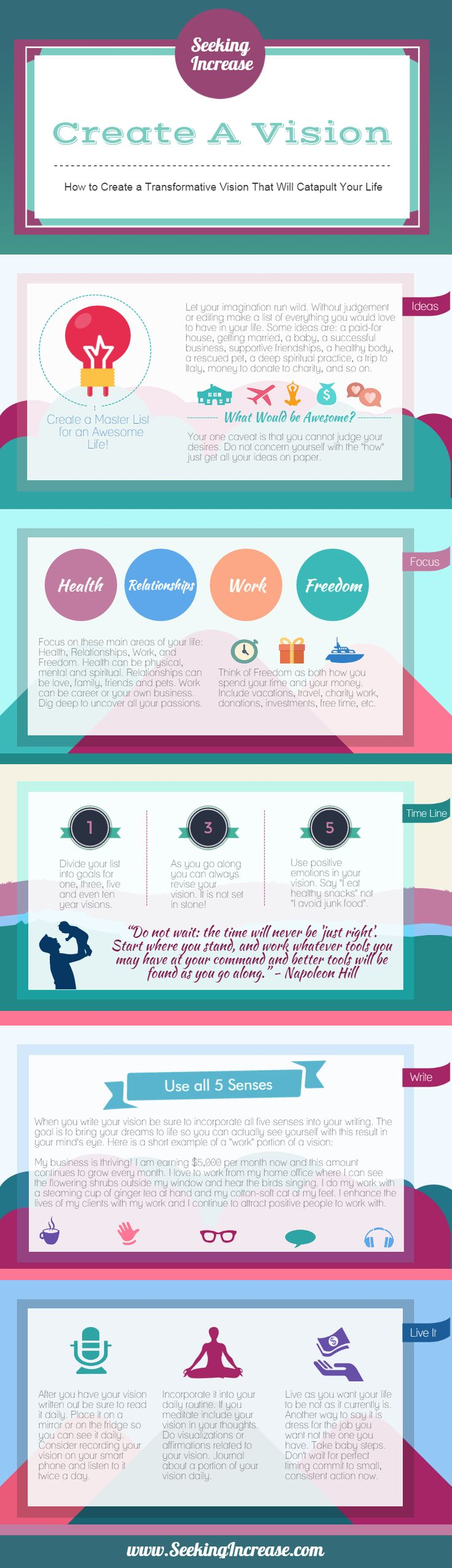 Best 20+ Vision statement ideas on Pinterest