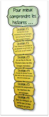 Teacher Charlotte: Lectorino&Lectorinette: les affiches des stratégies!