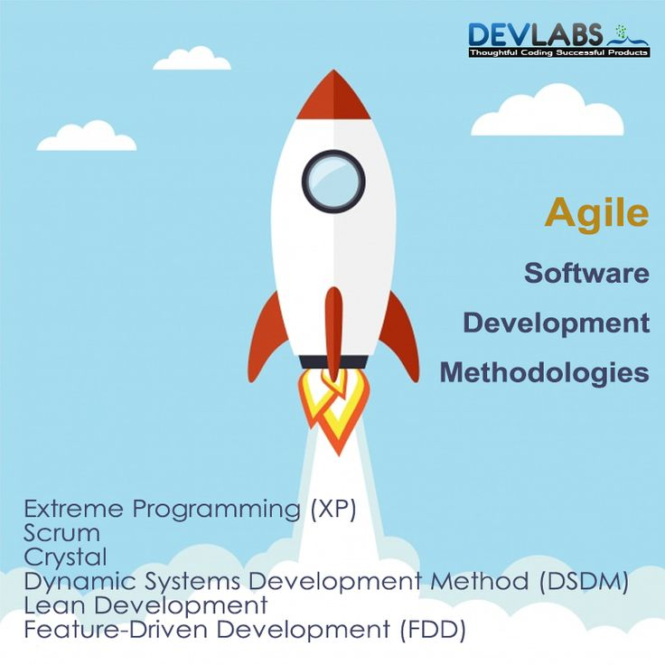 At QAIT DevLabs, we follow agile software development methodologies to reduce continuous iteration. We offer agile development approach to diverse industry requirements including Extreme Programming (XP), Scrum, Crystal, Dynamic Systems Development Method (DSDM), Lean Development, and Feature-Driven Development (FDD). Reach our experts at +91 - 965-065-8000 and to know more visit at http://qaitdevlabs.com/our-practices/
