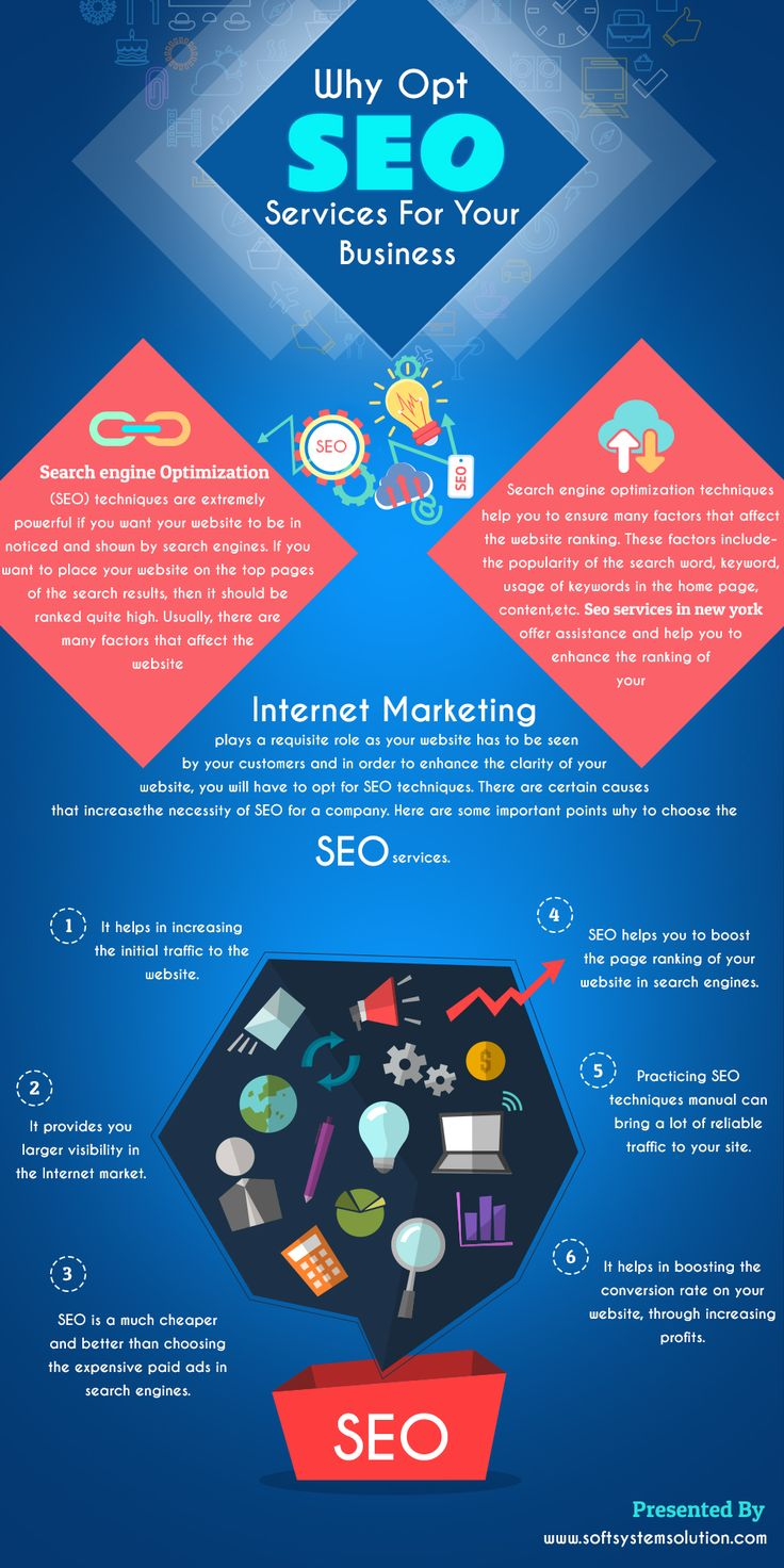 How SEO Services Will Improve Your Website Ranking