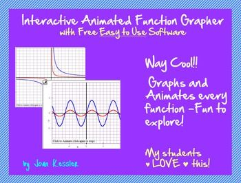 Interactive Animated Function Grapher with FREE Software. amazing graphics!!! E-A-S-Y.