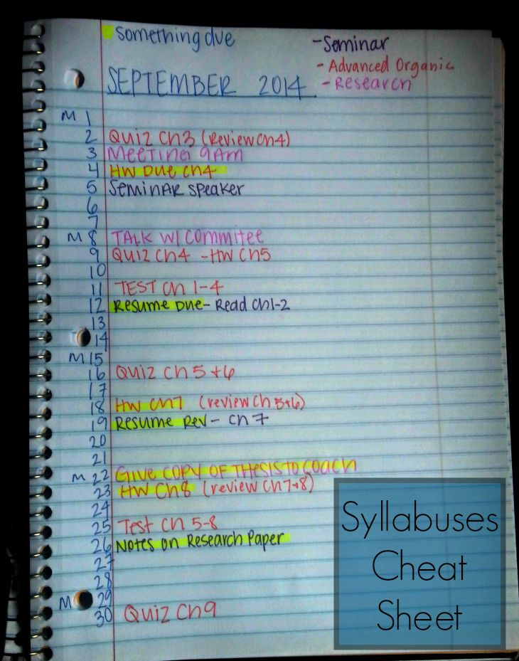 Easy to follow guide on making a 'College Syllabus Cheat Sheet'. A way to organize all your assignments/test/due dates in Week One!