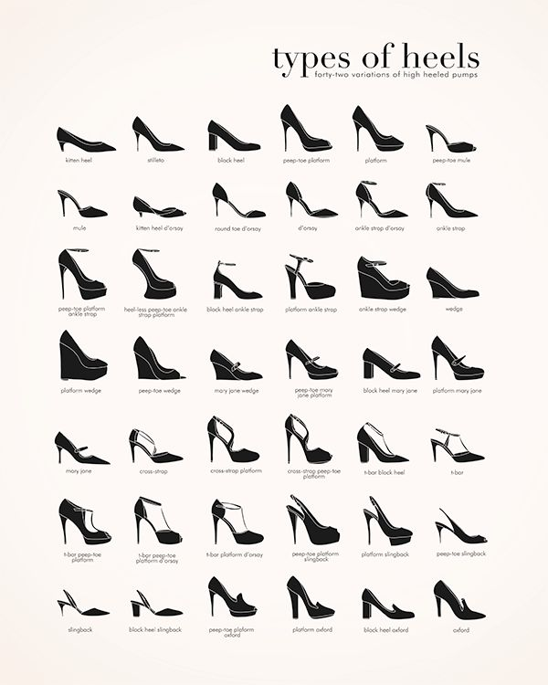 Types-of-Heels-BlackWhite-EverAndWright-2.png  | High heels                                                                                                                                                                                 More