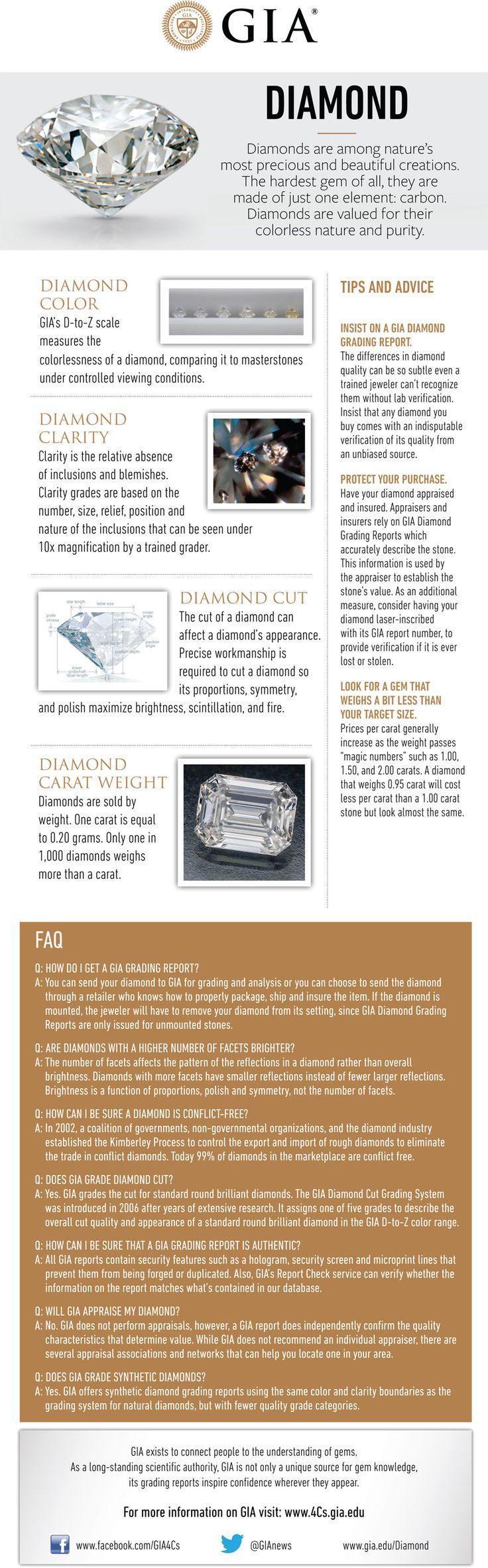 Guía para comprar #diamantes de la GIA