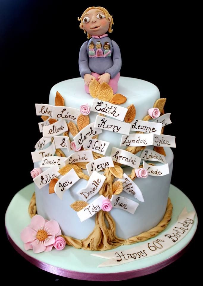1000 Images About Cakes Family Tree Family Reunion On