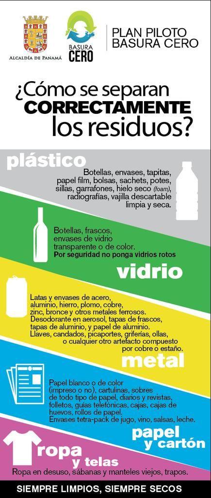 Cómo separar los residuos para reciclaje y qué se recibe hoy en Santa Eduviges. Plan Piloto Basura Cero en Betania.