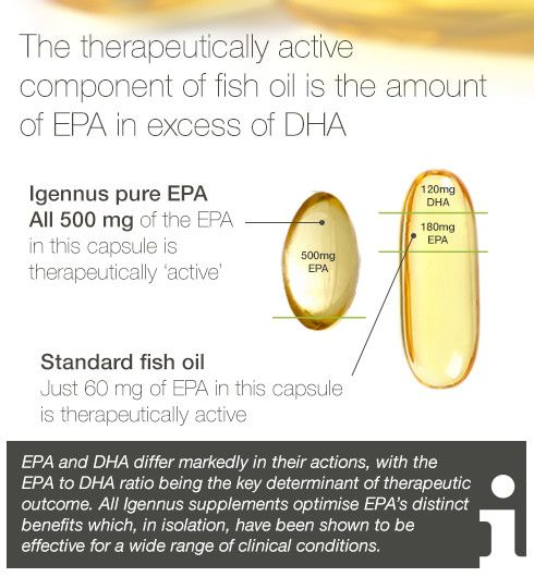 therapeutically-active-EPA-DHA