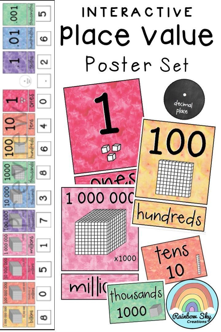 Place Value Posters Interactive Place Value Chart Watercolor