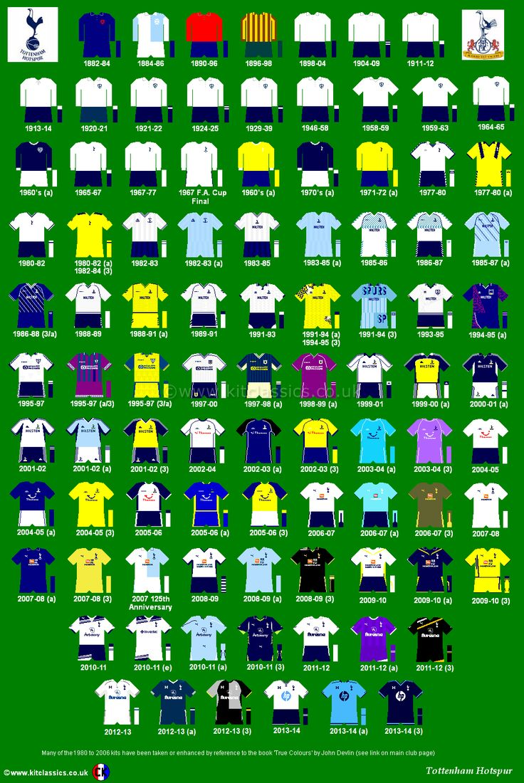 Tottenham Hotspur shirts through the years.