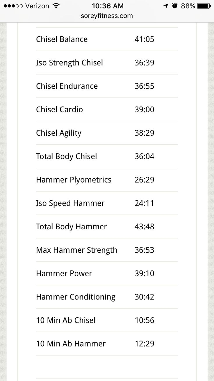 Length of Chisel & Hammer workouts