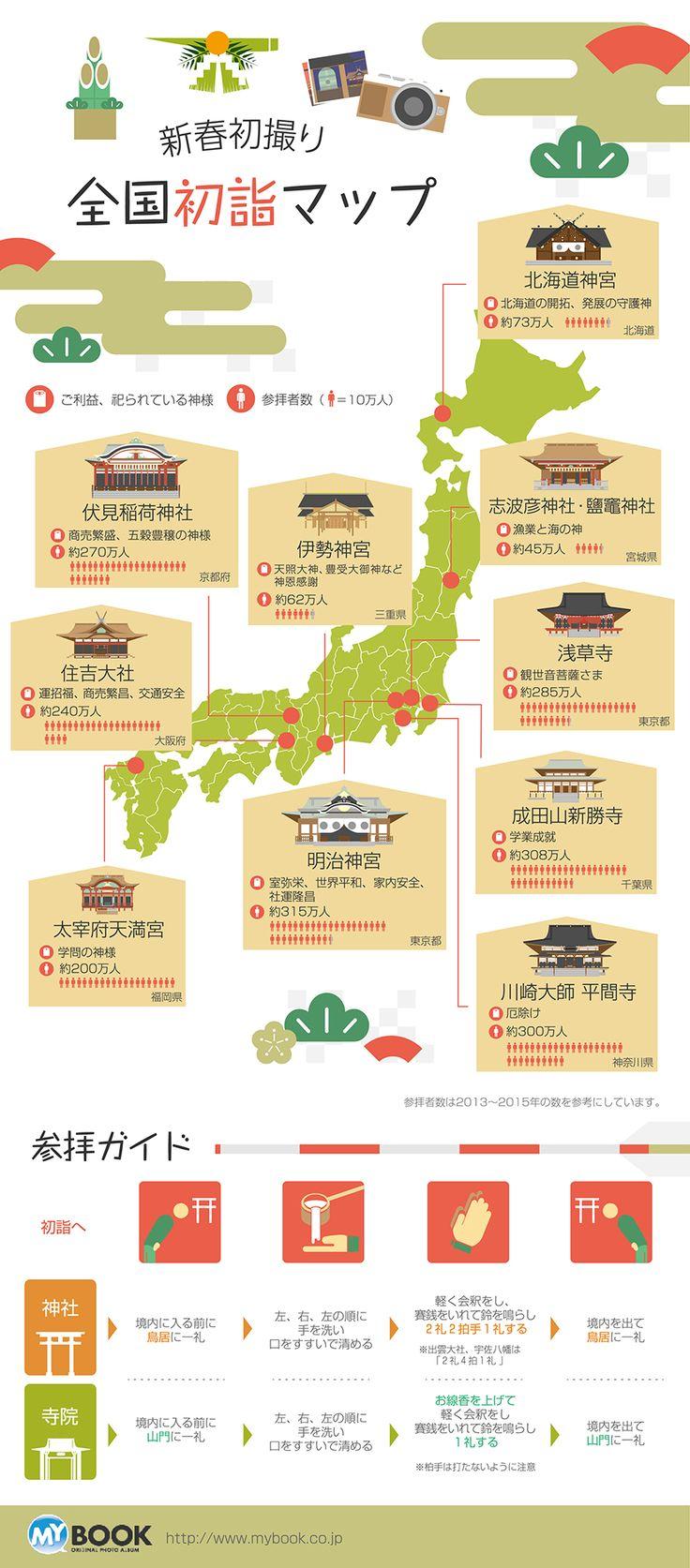 初詣についてのインフォグラフィクス_ASUKANET infographics Design