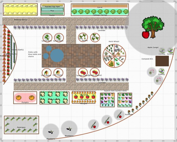 85 best iPad Garden Planner images on Pinterest Garden planner