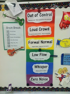 I like this noise level chart too.