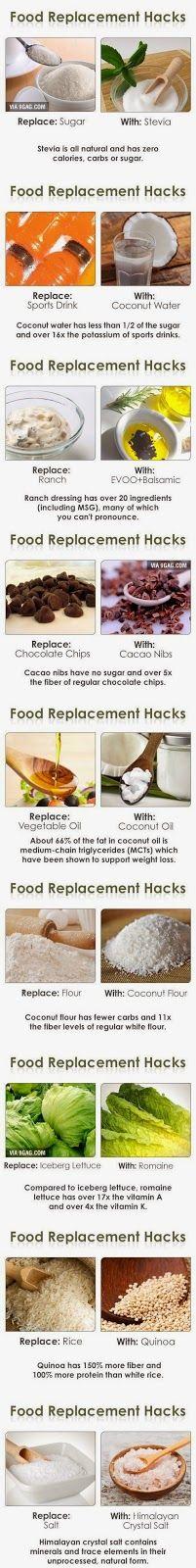 proper diet plan weight loss