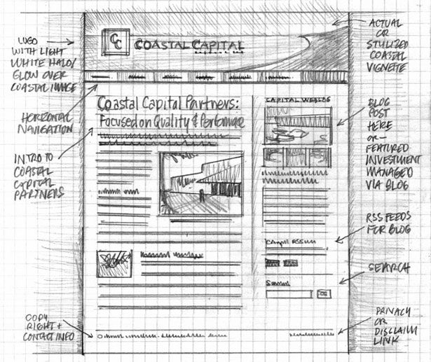 Wireframe Sketch - Stage 1