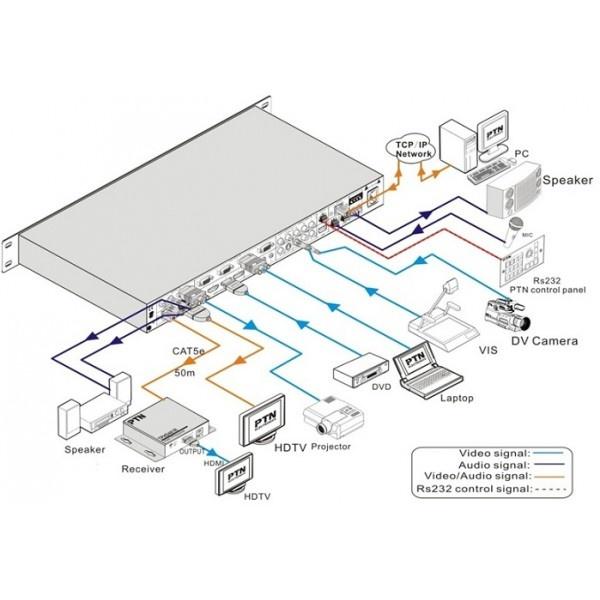 PTN SC121D-T diagram