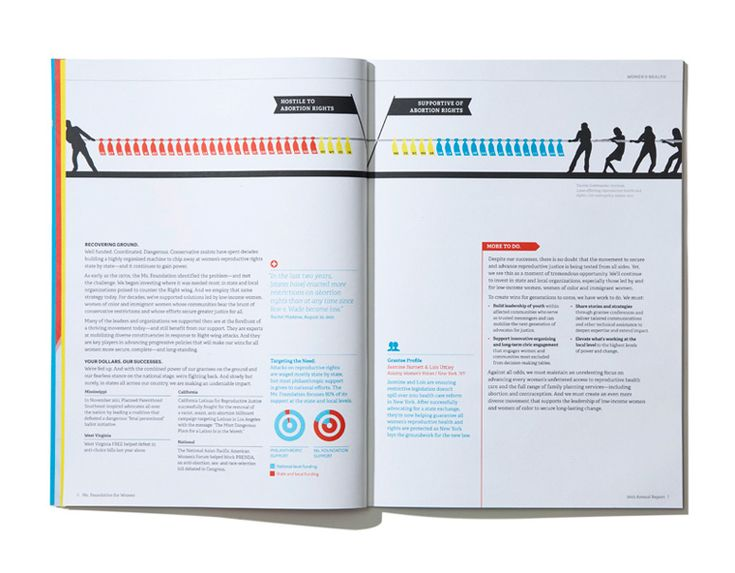 This annual report uses smart design and potent visual communication to engage donors and inspire them to take action. Alternating short page signatures, absorbing infographics, crisp printing, and clean typography transport readers beyond the mundane financial details and draw them into the foundation's crucial issues