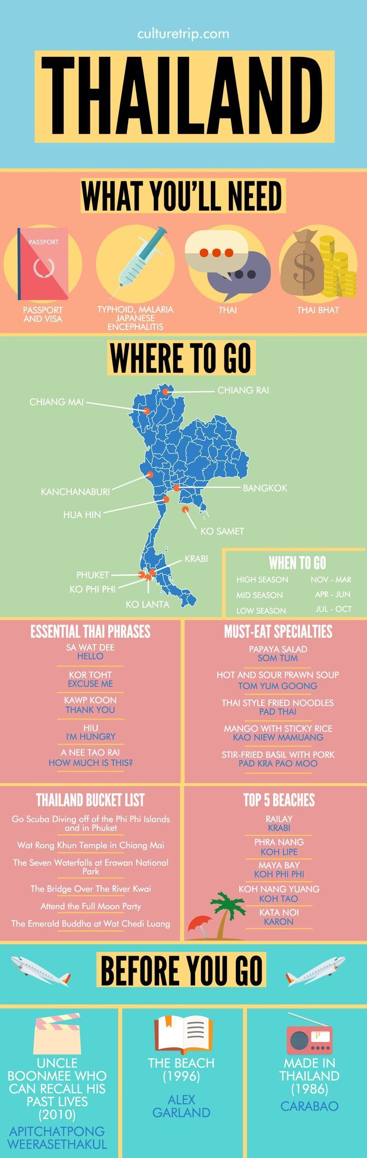 The Best Travel, Food and Culture Guides for Thailand - Local News & Top Things to Do